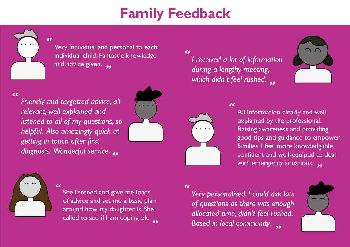 2019 11 07 Family feedback ongoing conditions2