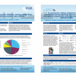 CYPHP posters for 2018 RCPCH conference