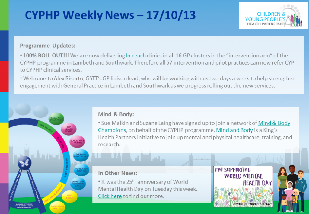 CYPHP Weekly News 13th October 2017