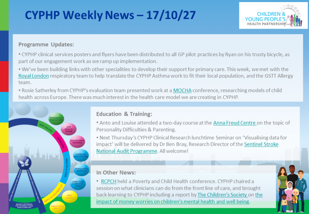 CYPHP Weekly News   171027