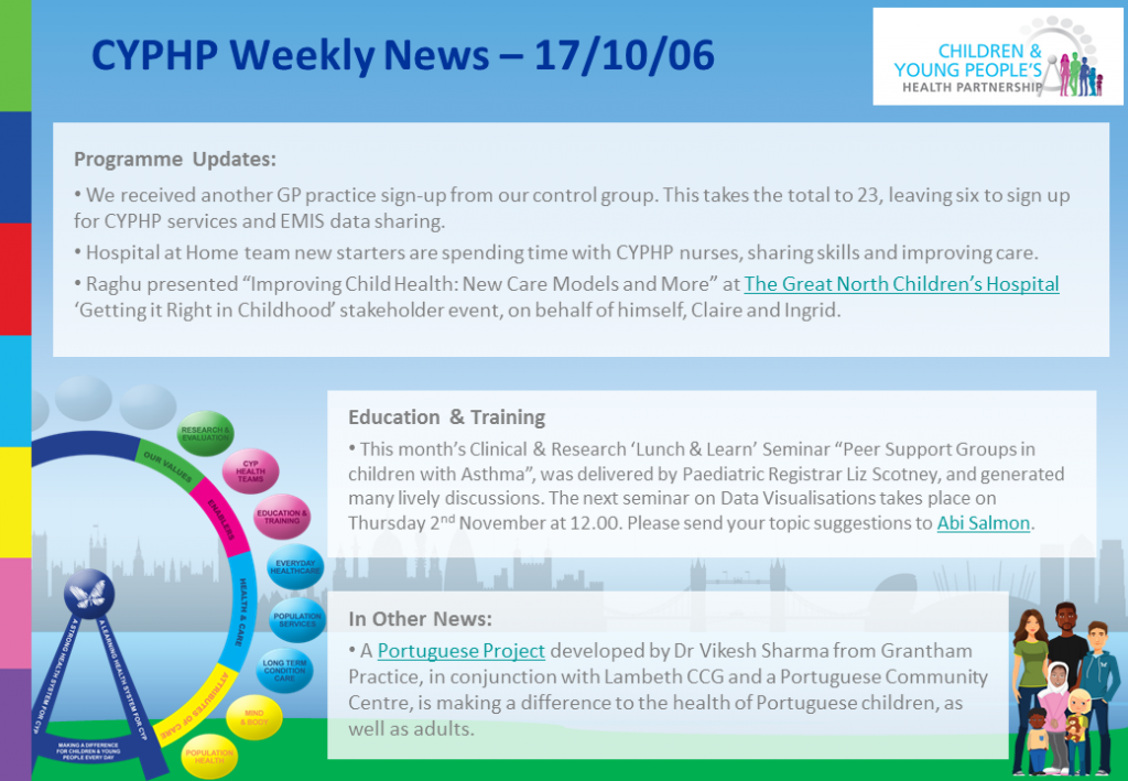 CYPHP weekly news 6th October 2017