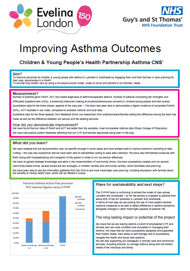 2019 03 21 QI poster Asthma