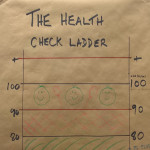 Health check ladder