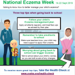 Image of Eczema poster